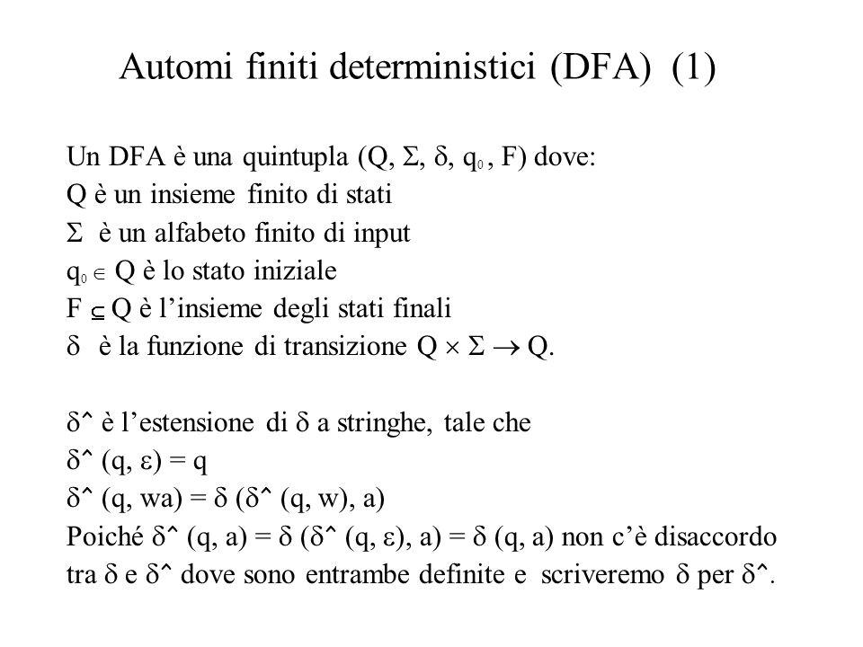 Automi finiti deterministici (DFA) (1) Un DFA è una quintupla (Q,,, q 0, F) dove: Q è un insieme finito di stati è un alfabeto finito di input q 0 Q è