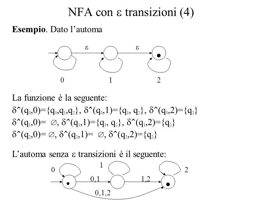 NFA con transizioni (4) Esempio. Dato lautoma La funzione è la seguente: ^ (q 0,0)={q 0,q 1,q 2 }, ^ (q 0,1)={q 1, q 2 }, ^ (q 0,2)={q 2 } ^ (q 1,0)=,