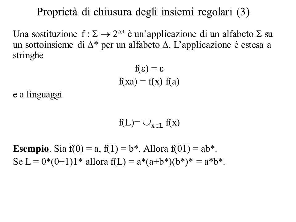 Proprietà di chiusura degli insiemi regolari (3) Una sostituzione f : 2 è unapplicazione di un alfabeto su un sottoinsieme di * per un alfabeto. Lappl