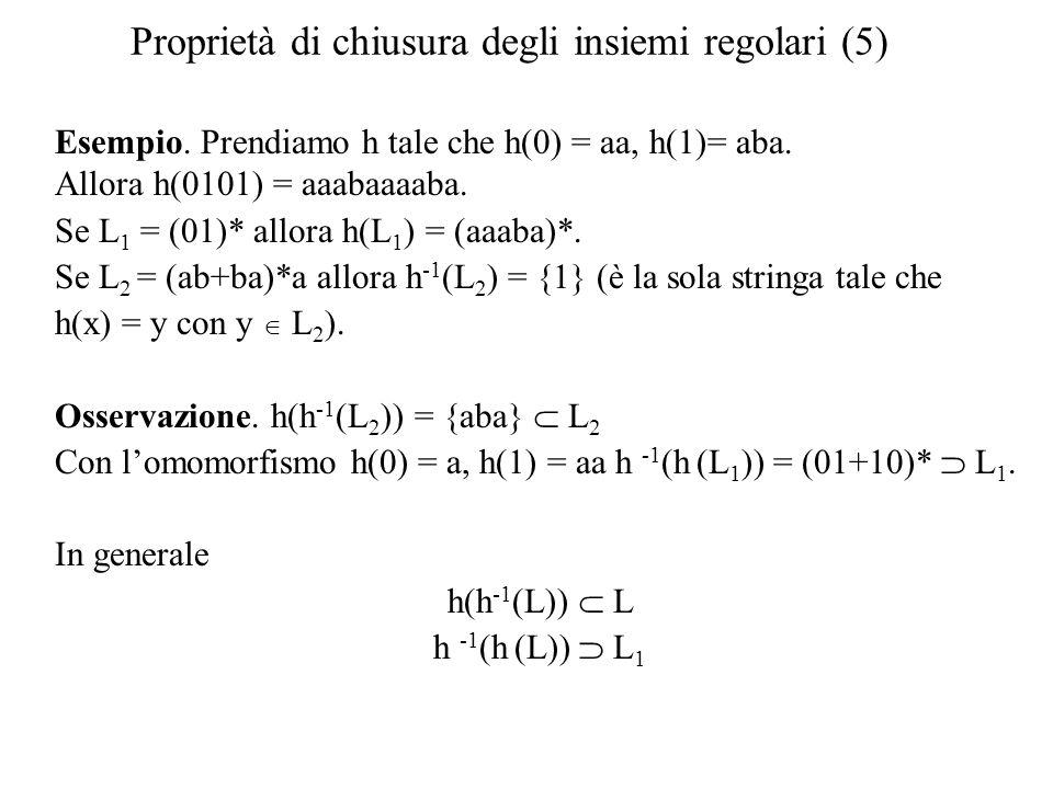 Proprietà di chiusura degli insiemi regolari (5) Esempio. Prendiamo h tale che h(0) = aa, h(1)= aba. Allora h(0101) = aaabaaaaba. Se L 1 = (01)* allor