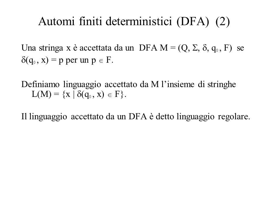 Automi finiti deterministici (DFA) (2) Una stringa x è accettata da un DFA M = (Q,,, q 0, F) se (q 0, x) = p per un p F. Definiamo linguaggio accettat