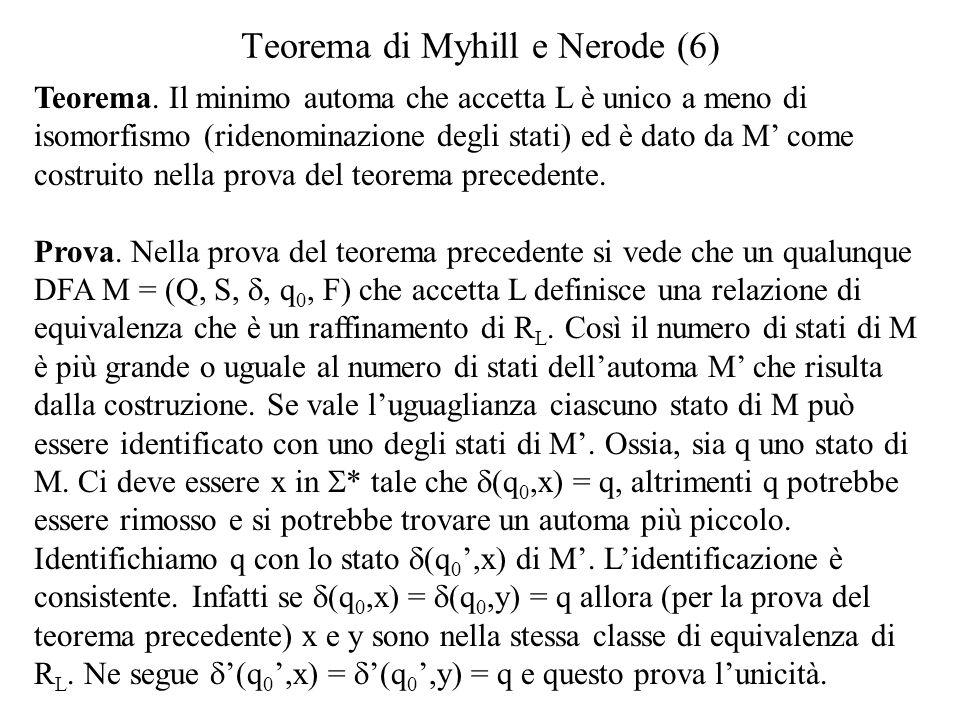 Teorema di Myhill e Nerode (6) Teorema. Il minimo automa che accetta L è unico a meno di isomorfismo (ridenominazione degli stati) ed è dato da M come