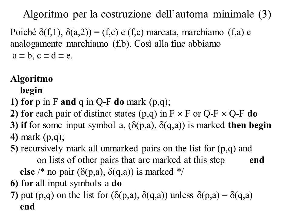 Algoritmo per la costruzione dellautoma minimale (3) Poiché (f,1), (a,2)) = (f,c) e (f,c) marcata, marchiamo (f,a) e analogamente marchiamo (f,b). Cos