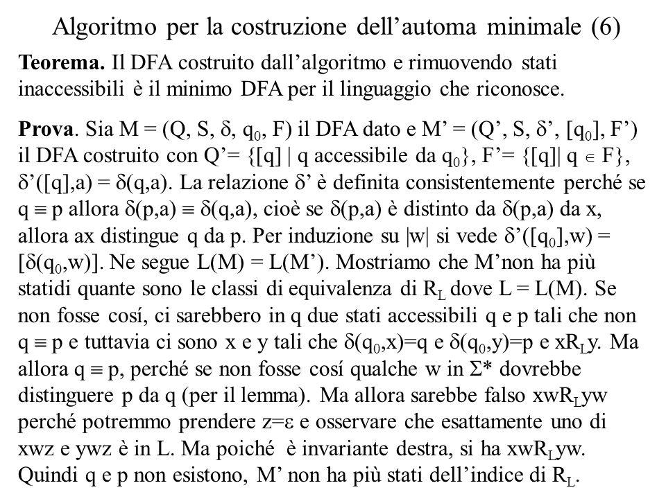 Algoritmo per la costruzione dellautoma minimale (6) Teorema. Il DFA costruito dallalgoritmo e rimuovendo stati inaccessibili è il minimo DFA per il l