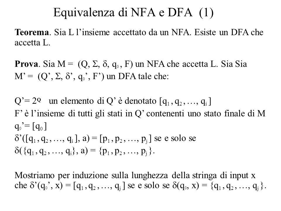 Equivalenza di NFA e DFA (1) Teorema. Sia L linsieme accettato da un NFA. Esiste un DFA che accetta L. Prova. Sia M = (Q,,, q 0, F) un NFA che accetta