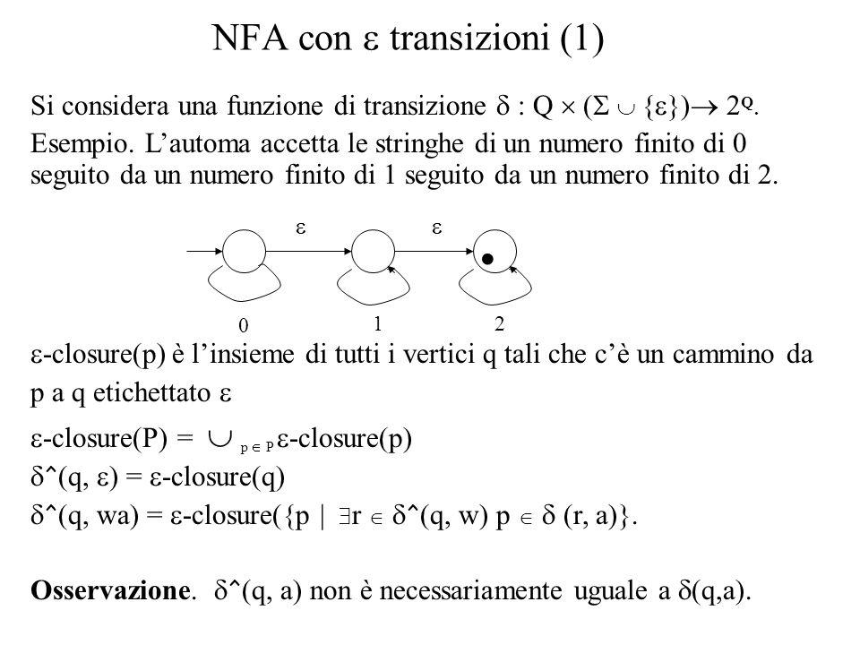 NFA con transizioni (1) Si considera una funzione di transizione : Q ( { }) Q. Esempio. Lautoma accetta le stringhe di un numero finito di 0 seguito d