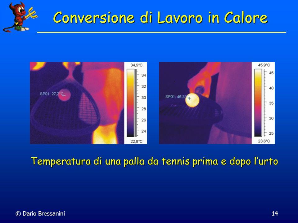 © Dario Bressanini14 Conversione di Lavoro in Calore Temperatura di una palla da tennis prima e dopo lurto