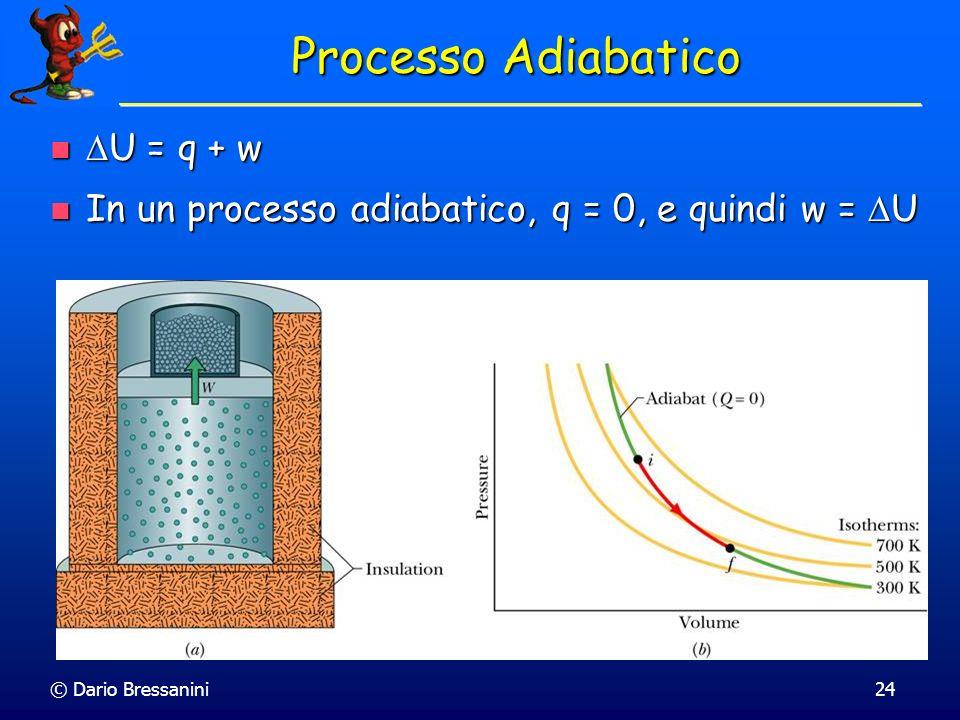 © Dario Bressanini25 Isotermo Reversibile: T = costante Isotermo Reversibile: T = costante w = nRTln(V f /V i ) Isobaro: p = costante Isobaro: p = costante w = p V Adiabatico: q = 0 pV = costante Adiabatico: q = 0 pV = costante w = U Isocoro: V = costante Isocoro: V = costante w = 0 Lavoro per un Gas Ideale