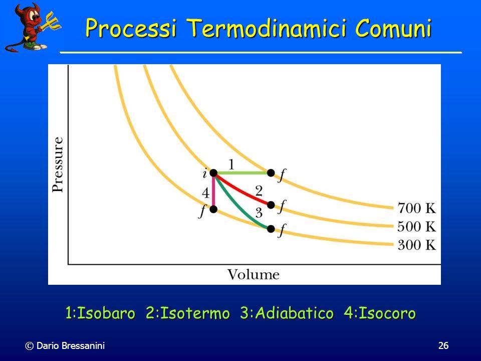© Dario Bressanini26 Processi Termodinamici Comuni 1:Isobaro 2:Isotermo 3:Adiabatico 4:Isocoro