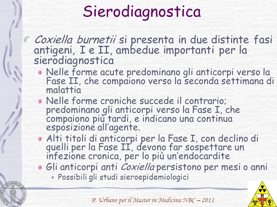 P. Urbano per il Master in Medicina NBC – 2011 Sierodiagnostica Coxiella burnetii si presenta in due distinte fasi antigeni, I e II, ambedue important