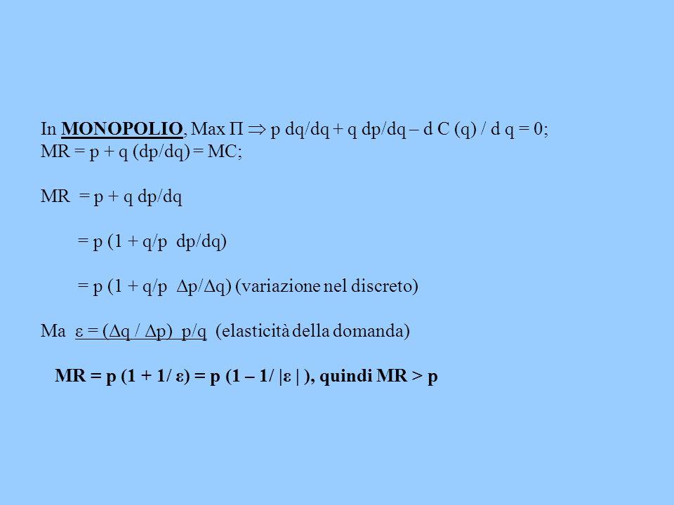 In MONOPOLIO, Max П p dq/dq + q dp/dq – d C (q) / d q = 0; MR = p + q (dp/dq) = MC; MR = p + q dp/dq = p (1 + q/p dp/dq) = p (1 + q/p Δp/Δq) (variazio