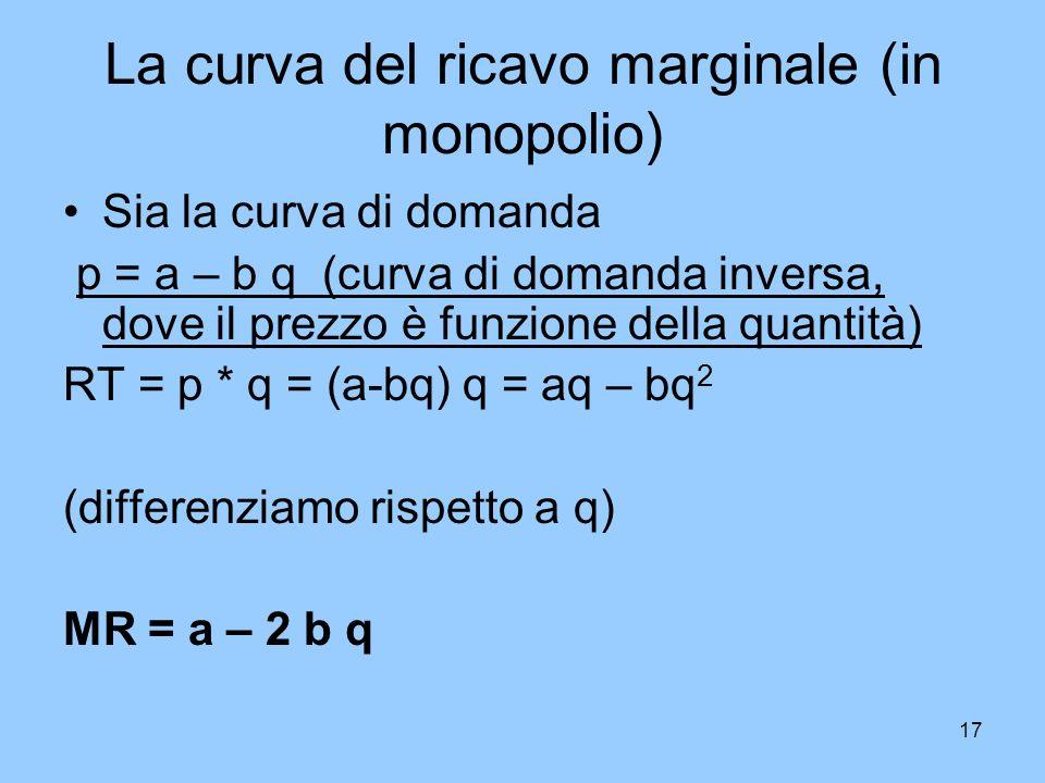 17 La curva del ricavo marginale (in monopolio) Sia la curva di domanda p = a – b q (curva di domanda inversa, dove il prezzo è funzione della quantit