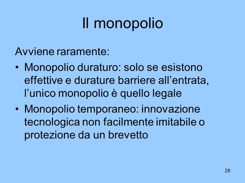 26 Il monopolio Avviene raramente: Monopolio duraturo: solo se esistono effettive e durature barriere allentrata, lunico monopolio è quello legale Mon