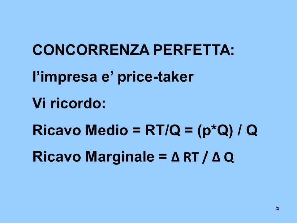 5 CONCORRENZA PERFETTA: limpresa e price-taker Vi ricordo: Ricavo Medio = RT/Q = (p*Q) / Q Ricavo Marginale = RT / Q
