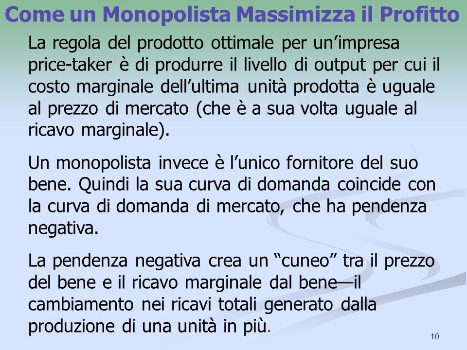 10 Come un Monopolista Massimizza il Profitto La regola del prodotto ottimale per unimpresa price-taker è di produrre il livello di output per cui il