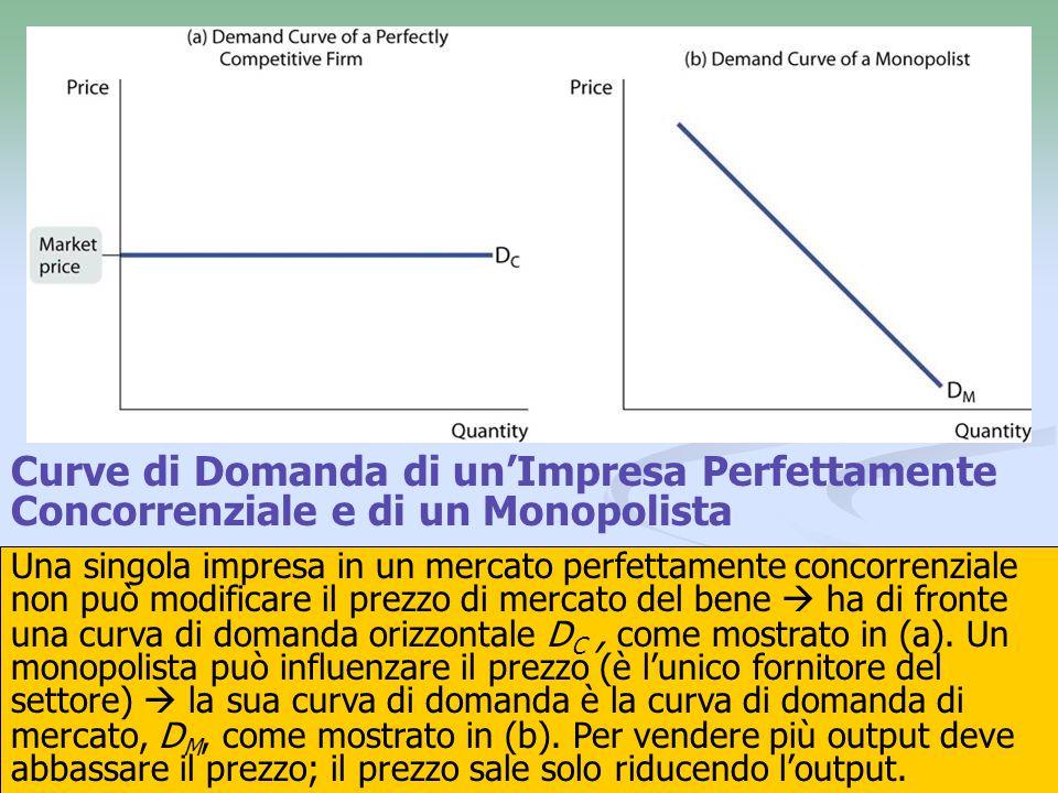 11 Curve di Domanda di unImpresa Perfettamente Concorrenziale e di un Monopolista Una singola impresa in un mercato perfettamente concorrenziale non p