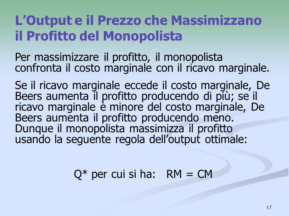 17 LOutput e il Prezzo che Massimizzano il Profitto del Monopolista Per massimizzare il profitto, il monopolista confronta il costo marginale con il r