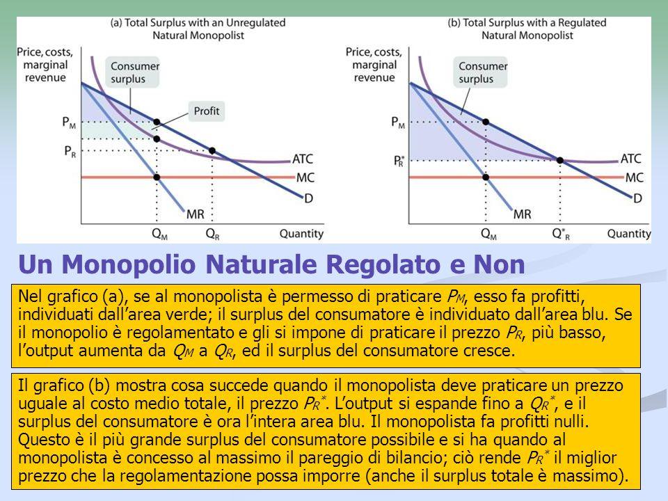 Presentazione CAPITOLO 14 Monopolio. 2 Che cosa impareremo in ...