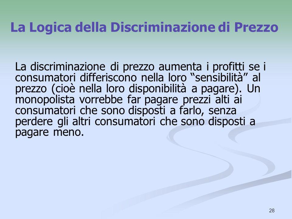 28 La Logica della Discriminazione di Prezzo La discriminazione di prezzo aumenta i profitti se i consumatori differiscono nella loro sensibilità al p