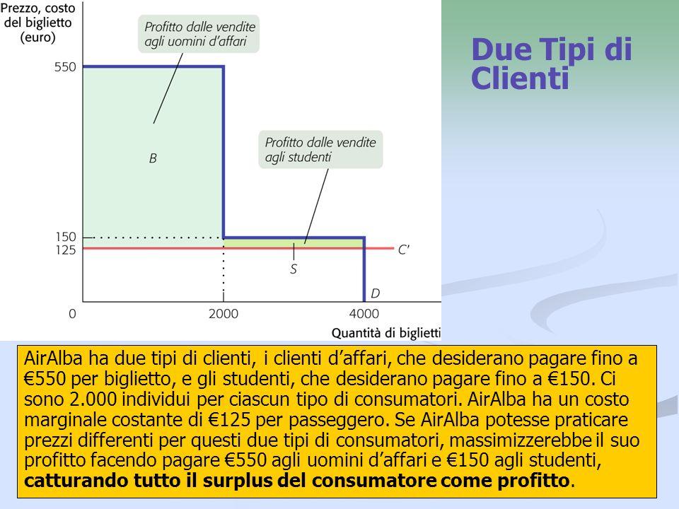 29 Due Tipi di Clienti AirAlba ha due tipi di clienti, i clienti daffari, che desiderano pagare fino a550 per biglietto, e gli studenti, che desideran