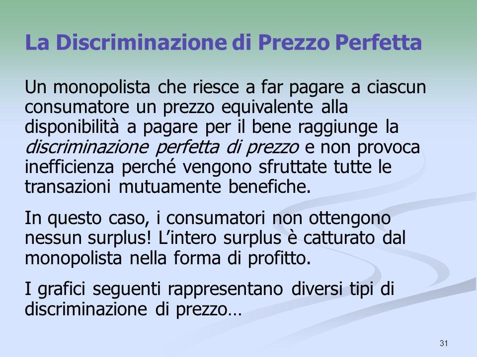 31 La Discriminazione di Prezzo Perfetta Un monopolista che riesce a far pagare a ciascun consumatore un prezzo equivalente alla disponibilità a pagar