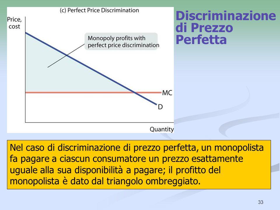 33 Discriminazione di Prezzo Perfetta Nel caso di discriminazione di prezzo perfetta, un monopolista fa pagare a ciascun consumatore un prezzo esattam