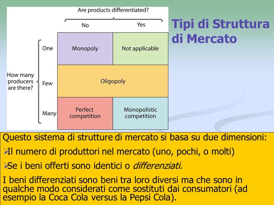 4 Tipi di Struttura di Mercato Questo sistema di strutture di mercato si basa su due dimensioni: Il numero di produttori nel mercato (uno, pochi, o mo
