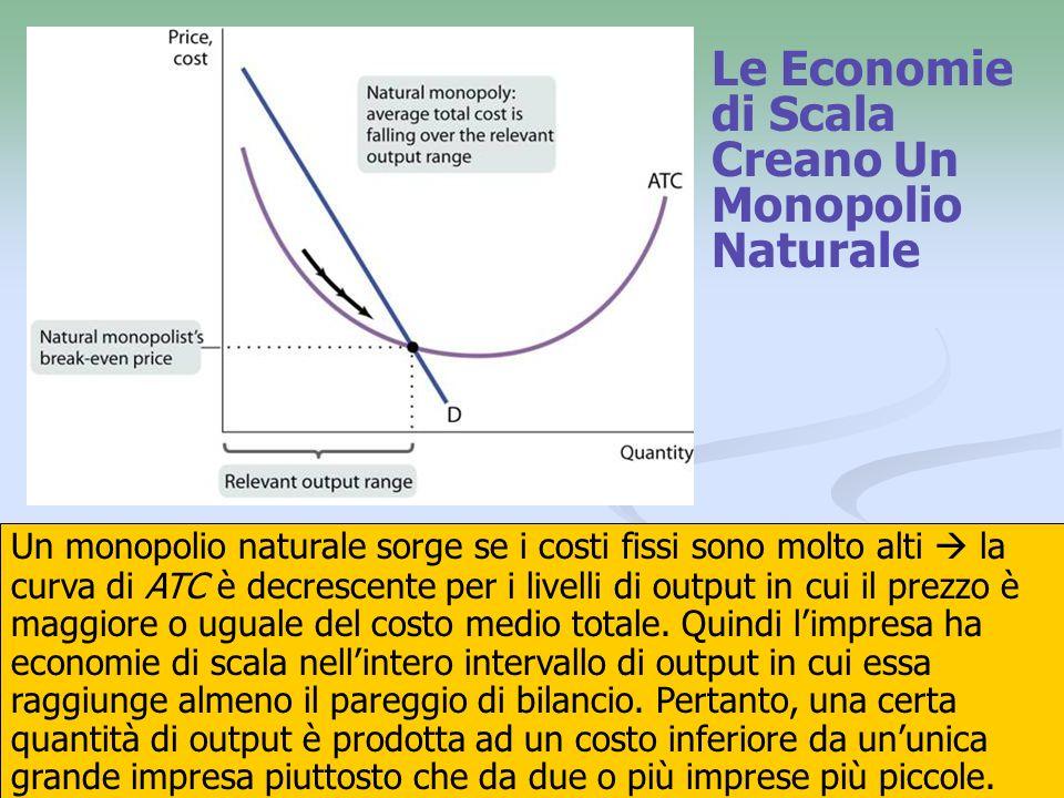 9 Le Economie di Scala Creano Un Monopolio Naturale Un monopolio naturale sorge se i costi fissi sono molto alti la curva di ATC è decrescente per i l