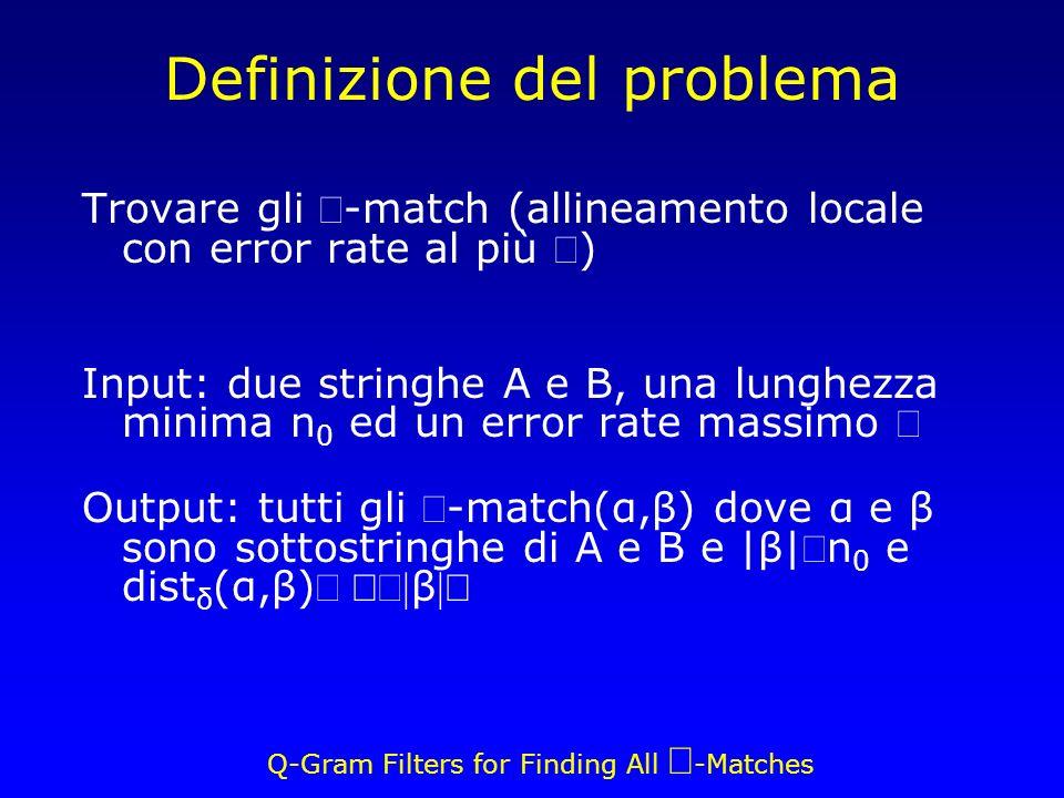 Q-Gram Filters for Finding All -Matches Trovare gli -match (allineamento locale con error rate al più ) Input: due stringhe A e B, una lunghezza minima n 0 ed un error rate massimo Output: tutti gli -match(α,β) dove α e β sono sottostringhe di A e B e |β|n 0 e dist δ (α,β)β Definizione del problema