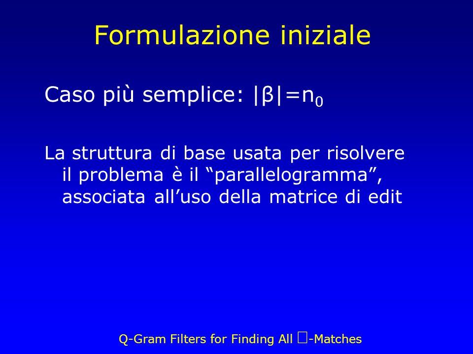 Q-Gram Filters for Finding All -Matches Formulazione iniziale Caso più semplice: |β|=n 0 La struttura di base usata per risolvere il problema è il parallelogramma, associata alluso della matrice di edit