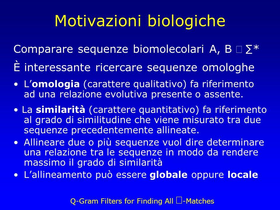 Q-Gram Filters for Finding All -Matches Comparare sequenze biomolecolari A, B * È interessante ricercare sequenze omologhe Lomologia (carattere qualitativo) fa riferimento ad una relazione evolutiva presente o assente.