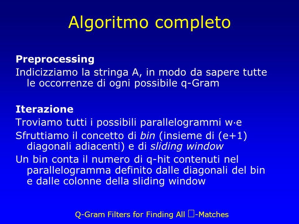Q-Gram Filters for Finding All -Matches Algoritmo completo Preprocessing Indicizziamo la stringa A, in modo da sapere tutte le occorrenze di ogni possibile q-Gram Iterazione Troviamo tutti i possibili parallelogrammi w · e Sfruttiamo il concetto di bin (insieme di (e+1) diagonali adiacenti) e di sliding window Un bin conta il numero di q-hit contenuti nel parallelogramma definito dalle diagonali del bin e dalle colonne della sliding window