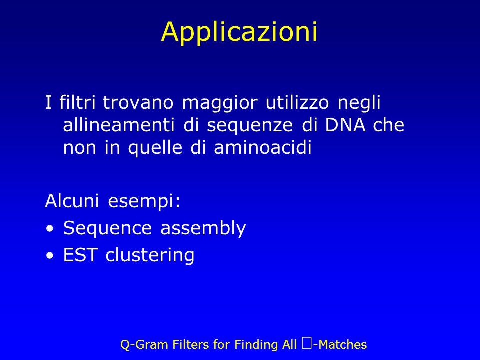 Q-Gram Filters for Finding All -Matches Applicazioni I filtri trovano maggior utilizzo negli allineamenti di sequenze di DNA che non in quelle di amin