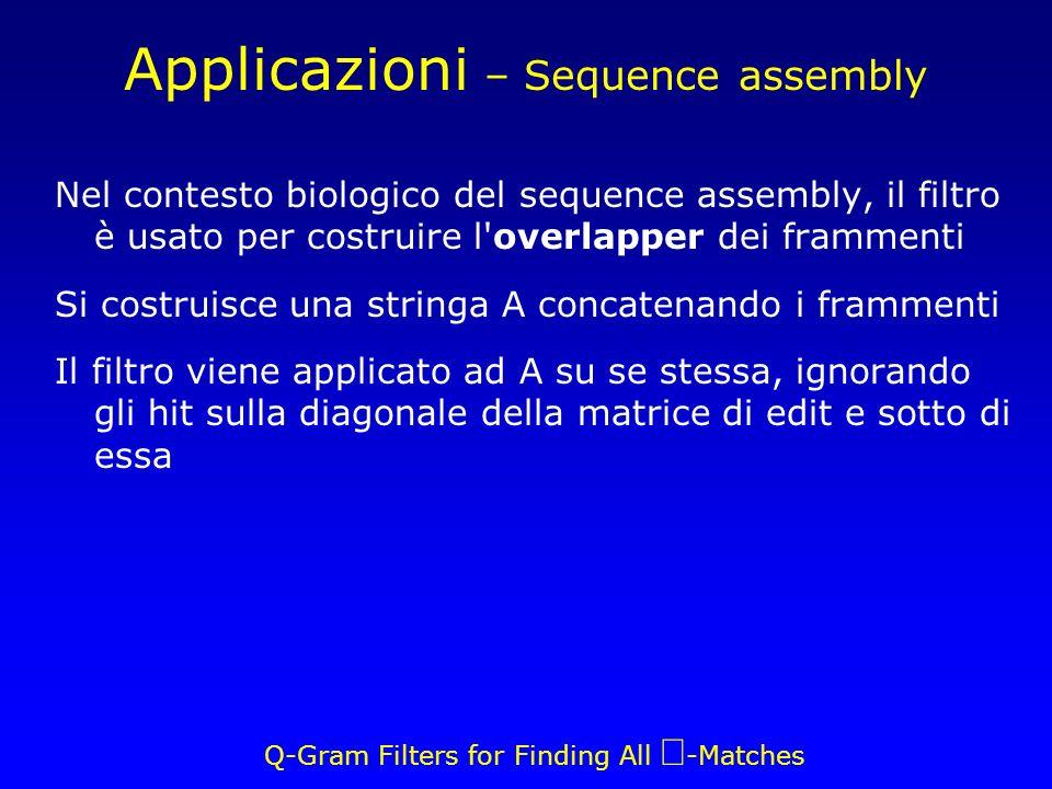 Q-Gram Filters for Finding All -Matches Applicazioni – Sequence assembly Nel contesto biologico del sequence assembly, il filtro è usato per costruire l overlapper dei frammenti Si costruisce una stringa A concatenando i frammenti Il filtro viene applicato ad A su se stessa, ignorando gli hit sulla diagonale della matrice di edit e sotto di essa