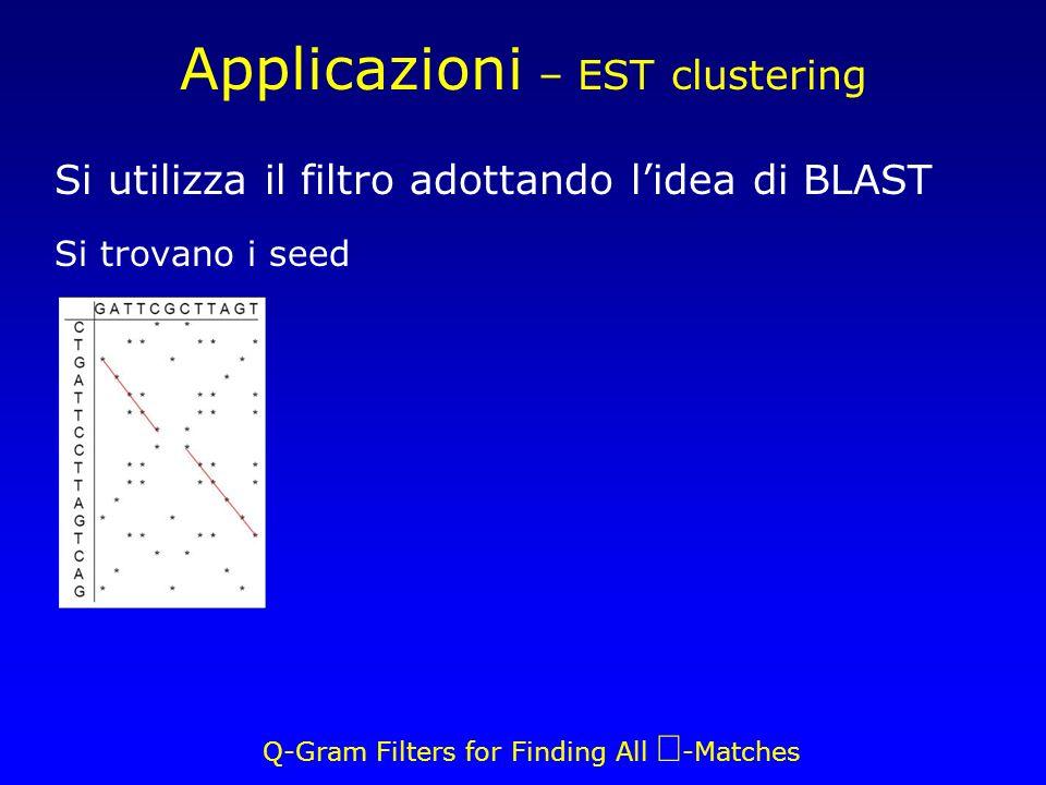 Q-Gram Filters for Finding All -Matches Applicazioni – EST clustering Si utilizza il filtro adottando lidea di BLAST Si trovano i seed