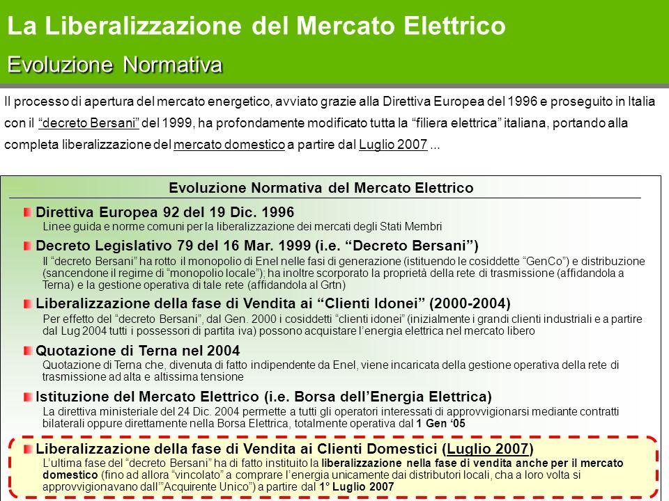 Il Nuovo Assetto del Mercato La Liberalizzazione del Mercato Elettrico Il Nuovo Assetto del Mercato...