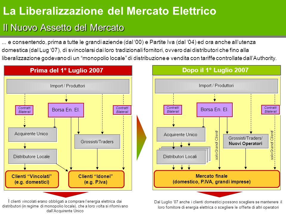 Energy Virtual Operator Architettura TecnologicaEnergy Virtual Operator & IT Architettura Tecnologica