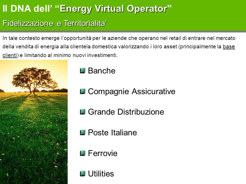 Energy Virtual Operator BeneficiEnergy Virtual Operator & IT Benefici Riduzione dei costi di approvvigionamento energetico (gas/elettrico); Conseguimento dei Certificati Bianchi; Gestione integrata della fatturazione; Ottimizzazione dei piani di produzione; Ottimizzazione dei costi energetici dei Data Center; Riduzione dei costi di produzione; Riduzione dei consumi energetici attraverso una strategia di efficienza energetica; IT come fattore strategico di competitivita delle aziende italiane nello scenario comunitario; Energy Virtual Operator IT come fattore abilitante per una competizione sui prezzi energetici grazie allingresso del nuovo soggetto l Energy Virtual Operator.