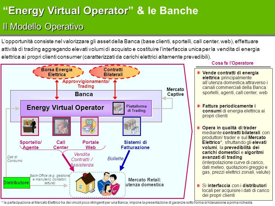 Energy Virtual Operator I Razionali per una BancaEnergy Virtual Operator I Razionali per una Banca Ampliamento del portafoglio di servizi come differenziale competitivo, abilitando il lock-in degli attuali Clienti e lacquisizione di nuovi Clienti tramite lattrattività di offerte bundle di servizi bancari-utility; Energy Virtual Operator LOpportuntà Energy Virtual Operator Creazione di una piattaforma altamente scalabile ed estendibile sia come target di mercato (e.g.