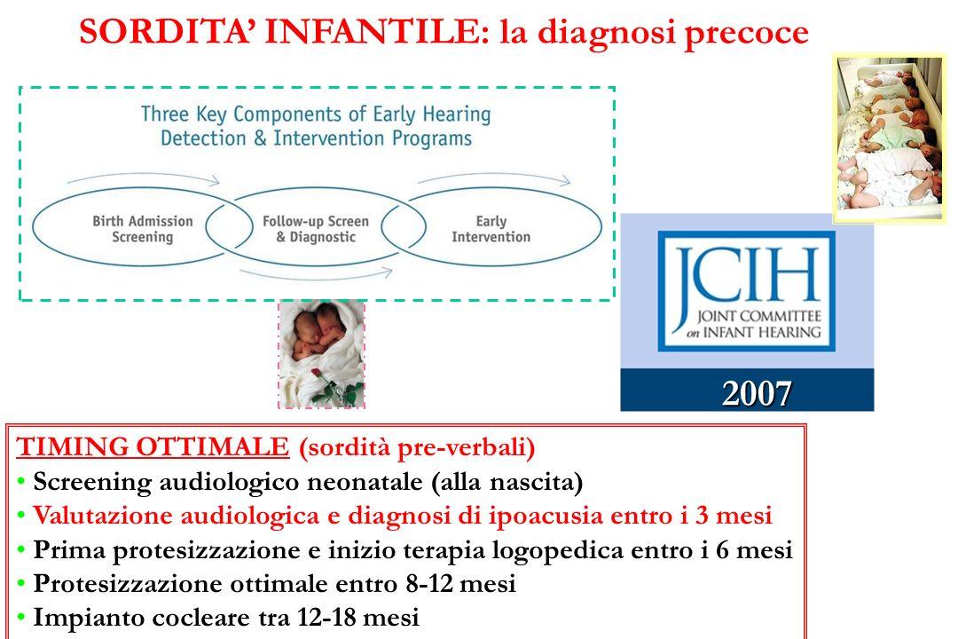 Linee guida per la conduzione dello screening audiologico neonatale nella Regione Toscana a cura di: Stefano Berrettini Delibera Regionale n.