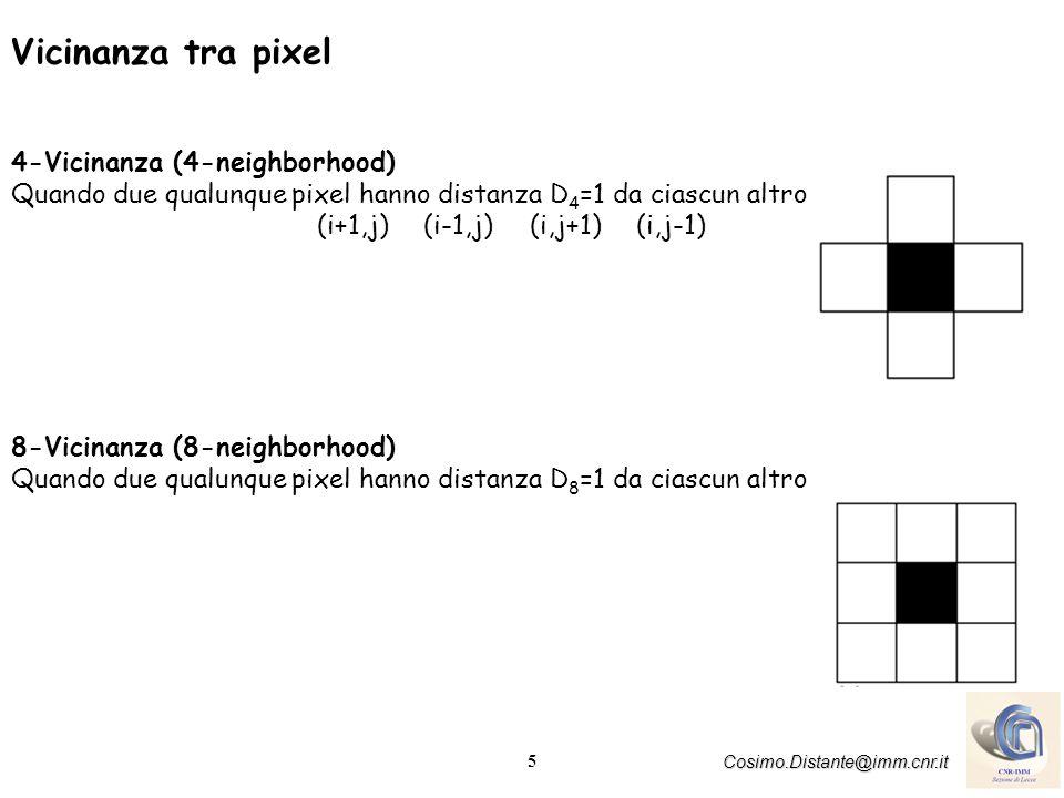 5 Cosimo.Distante@imm.cnr.it Vicinanza tra pixel 4-Vicinanza (4-neighborhood) Quando due qualunque pixel hanno distanza D 4 =1 da ciascun altro (i+1,j)(i-1,j)(i,j+1)(i,j-1) 8-Vicinanza (8-neighborhood) Quando due qualunque pixel hanno distanza D 8 =1 da ciascun altro