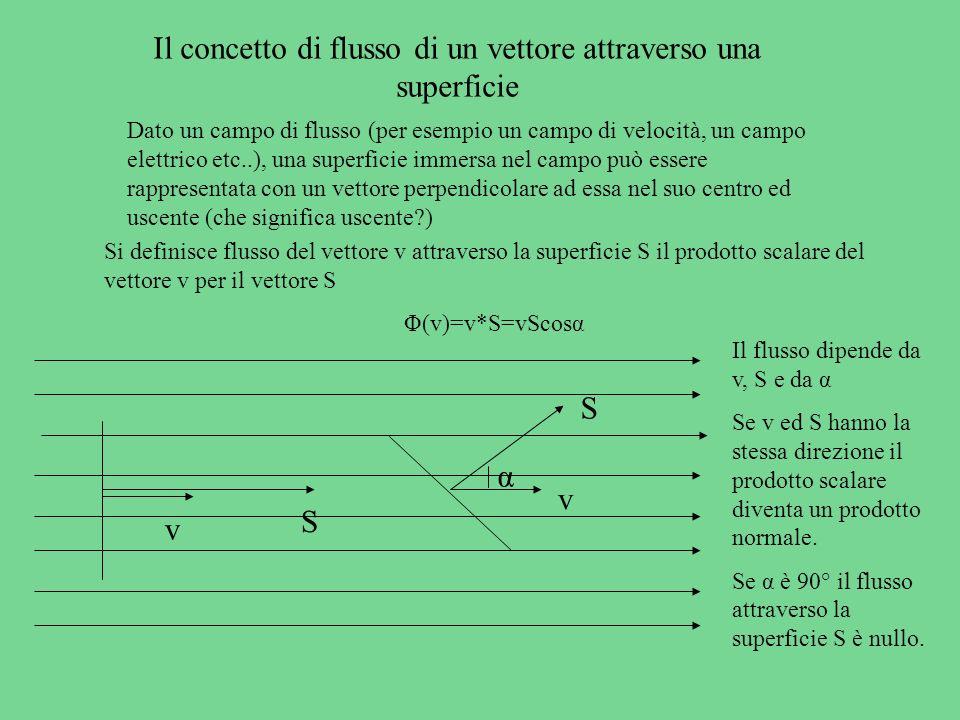 Il concetto di flusso di un vettore attraverso una superficie v Dato un campo di flusso (per esempio un campo di velocità, un campo elettrico etc..),