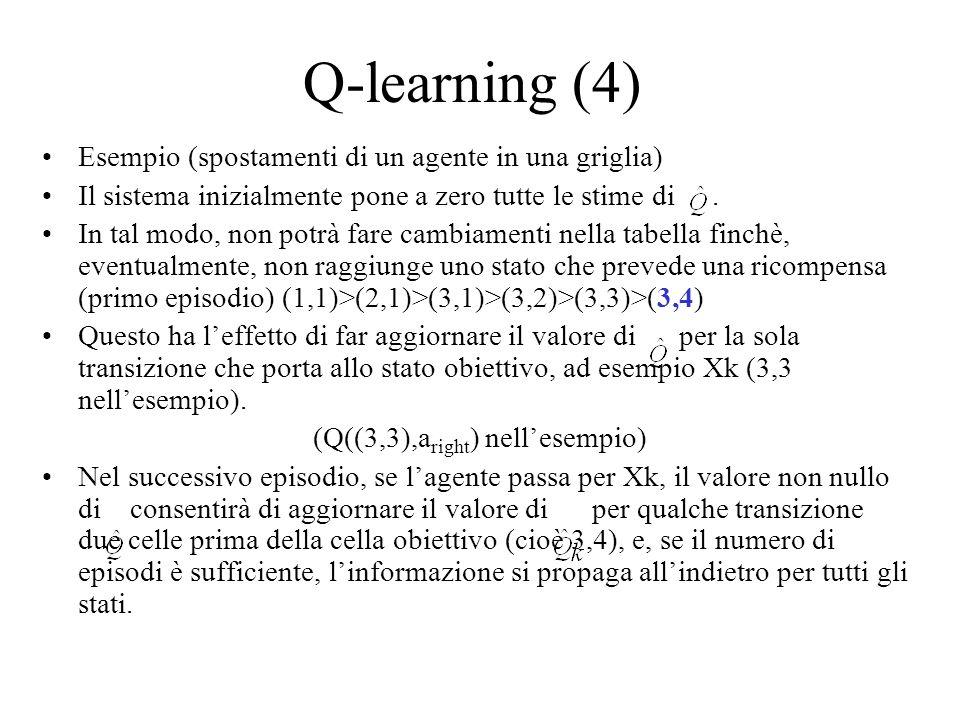 Q-learning (4) Esempio (spostamenti di un agente in una griglia) Il sistema inizialmente pone a zero tutte le stime di. In tal modo, non potrà fare ca