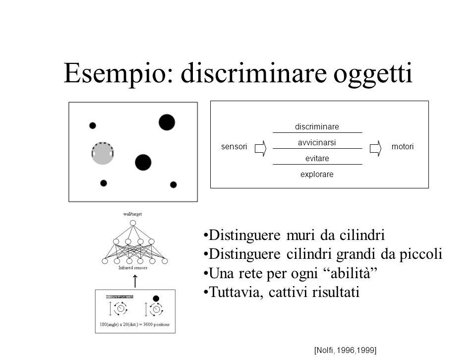 Esempio: discriminare oggetti explorare evitare avvicinarsi discriminare sensorimotori [Nolfi, 1996,1999] Distinguere muri da cilindri Distinguere cil