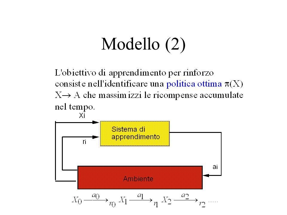 Evoluzione in simulazione Ciascun sensore e motore può comportarsi in modo diverso a causa di piccole differenze a livello elettronico o meccanico I sensori producono valori imprecisi e i comandi inviati a motori hanno effetti incerti.