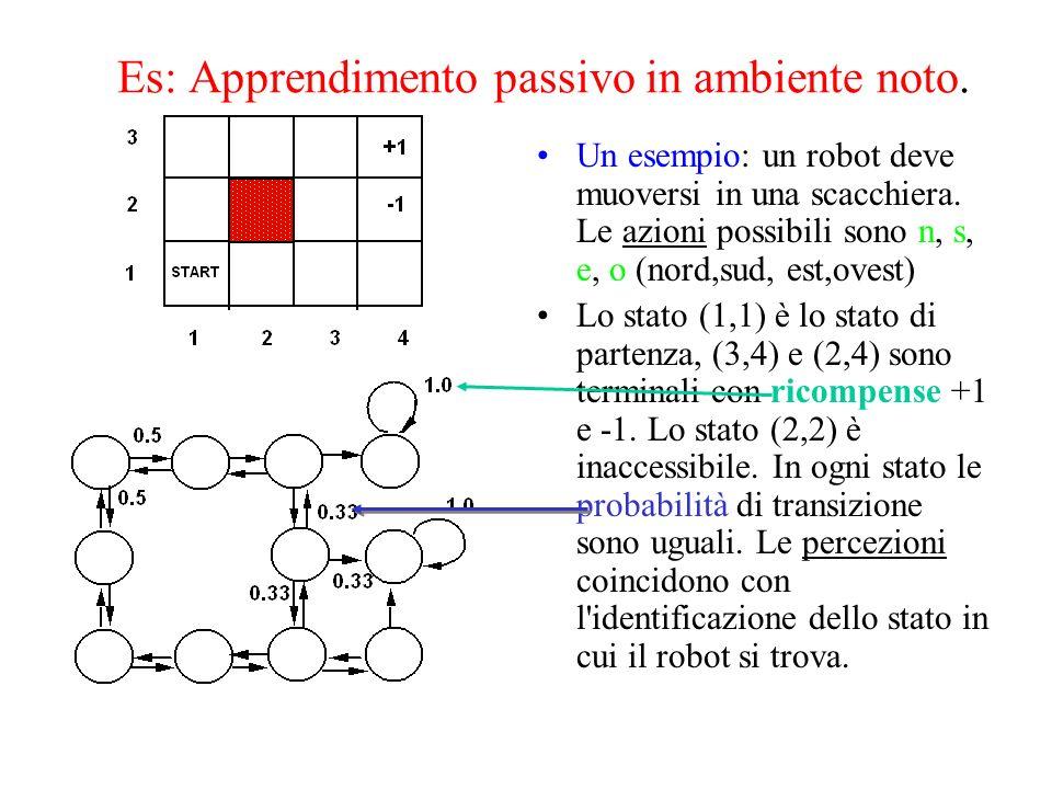 Es: Apprendimento passivo in ambiente noto. Un esempio: un robot deve muoversi in una scacchiera. Le azioni possibili sono n, s, e, o (nord,sud, est,o