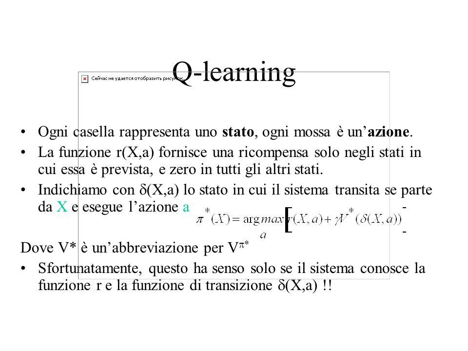 Q-learning Ogni casella rappresenta uno stato, ogni mossa è unazione. La funzione r(X,a) fornisce una ricompensa solo negli stati in cui essa è previs