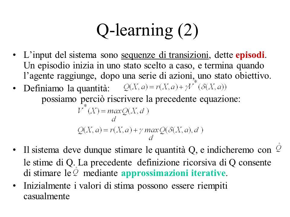 Q-learning (3) Per ogni (X,a) inizializza a zero (o a un valore random) Osserva lo stato corrente X Esegui: –Seleziona unazione possibile a in X ed eseguila –Ricevi una ricompensa r –Osserva il nuovo stato X cui si arriva eseguendo a –Aggiorna le stime come segue: –X X