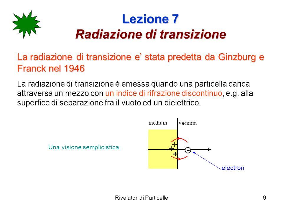Rivelatori di Particelle9 Lezione 7 Radiazione di transizione La radiazione di transizione e stata predetta da Ginzburg e Franck nel 1946 La radiazione di transizione è emessa quando una particella carica attraversa un mezzo con un indice di rifrazione discontinuo, e.g.