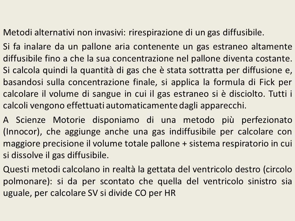 Metodi alternativi non invasivi: rirespirazione di un gas diffusibile. Si fa inalare da un pallone aria contenente un gas estraneo altamente diffusibi